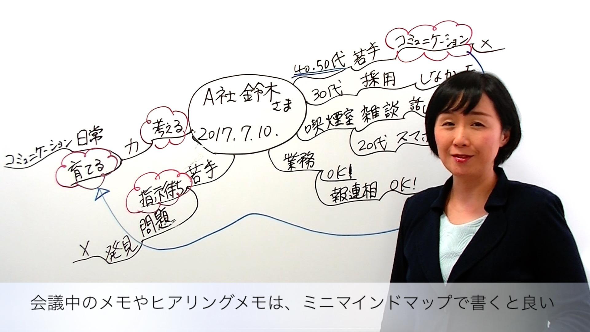 マインドマップの書き方: 基礎編 ~ ヒアリングメモ